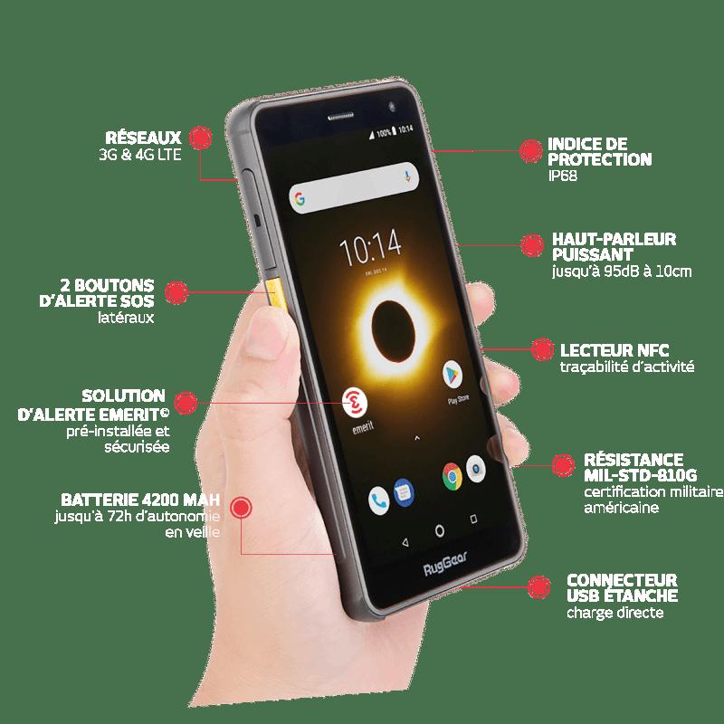 Smartphone RG655