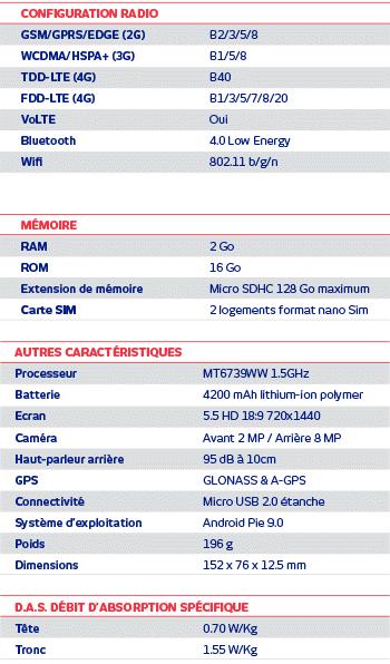 Tableau e-RG650